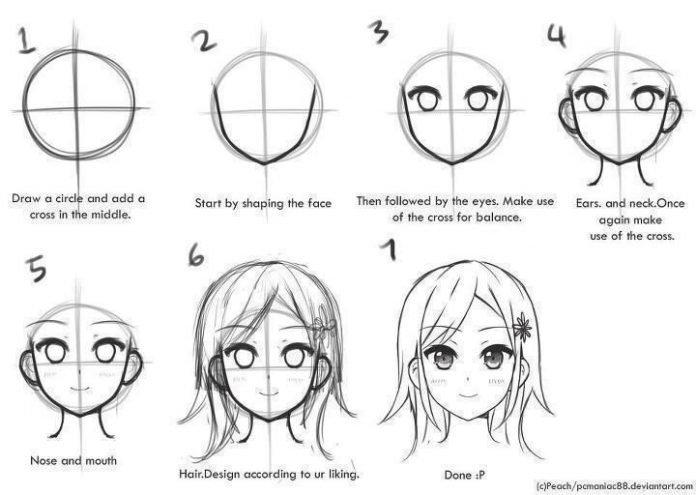 tips on how to draw anime head anime drawings anime